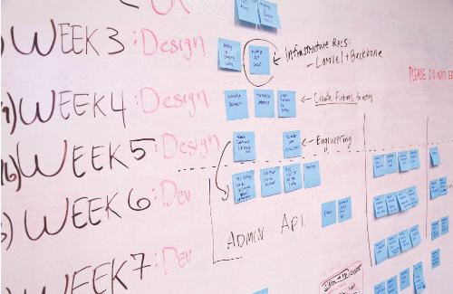 Lliçons d'emprenedoria: com aixecar una start-up d'èxit